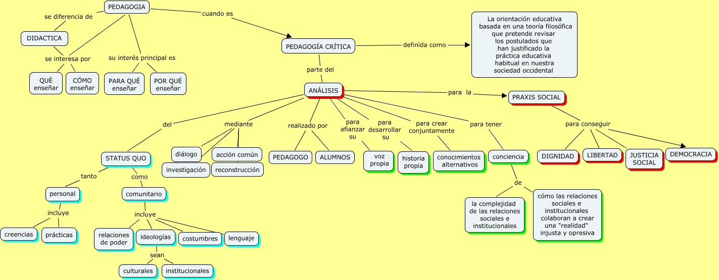 nuevo modelo de gestion educativa ecuador pdf