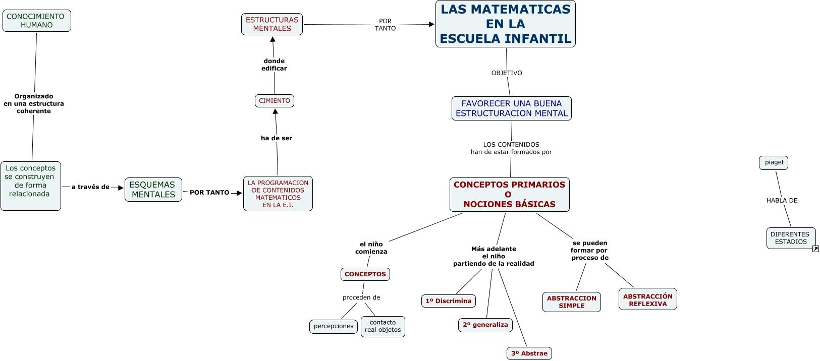 4 1 Estructutura Pensamiento Logico Matematico Lenguaje