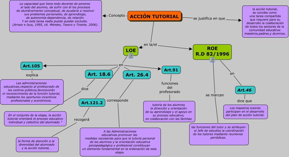 Acci n tutorial for La accion educativa en el exterior