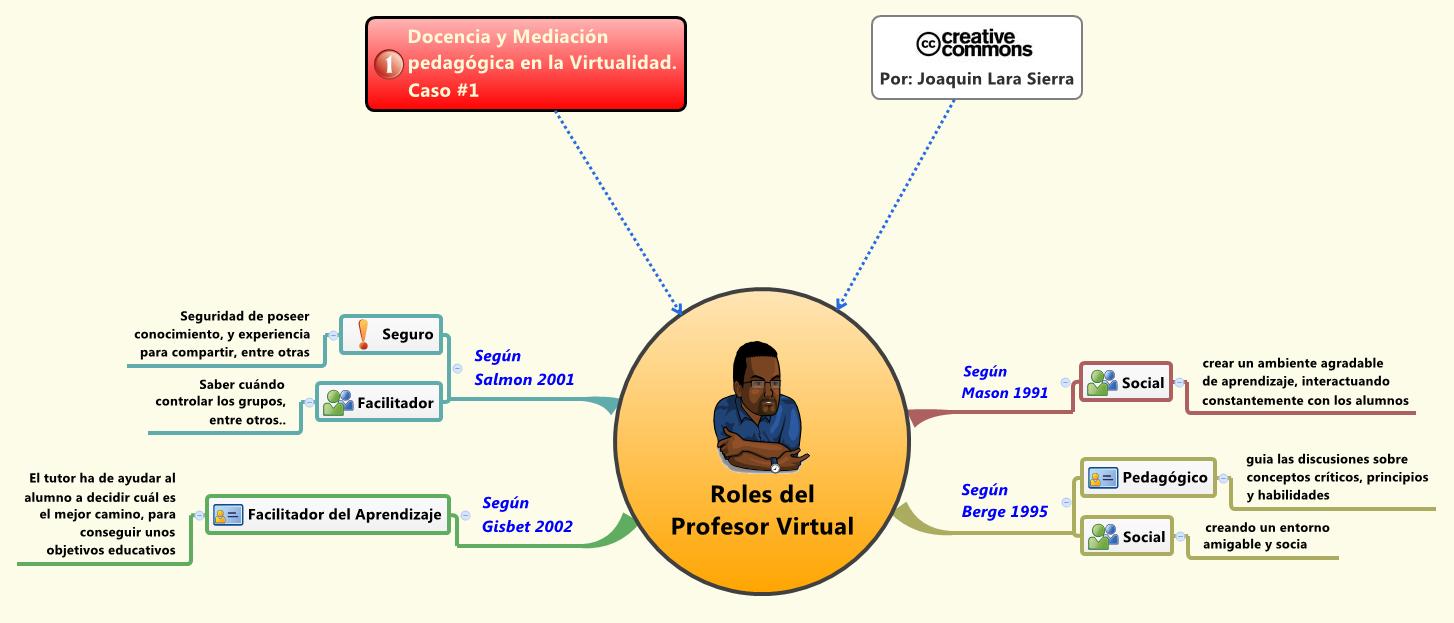 Roltutor virtual caso1 png