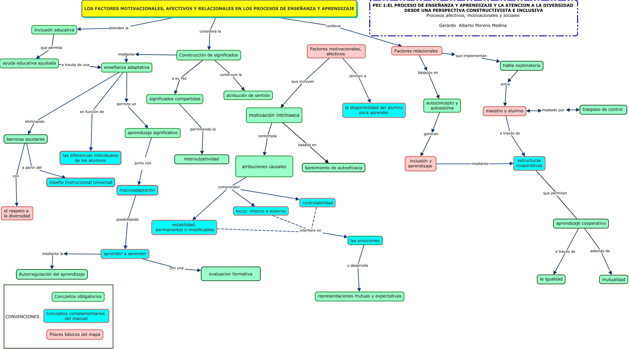 El Proceso De Enseñanza Y Aprendizaje Y La Atencion A La